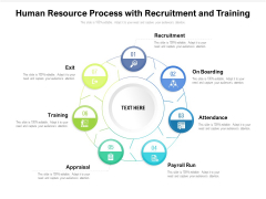 Human Resource Process With Recruitment And Training Ppt PowerPoint Presentation File Layouts PDF