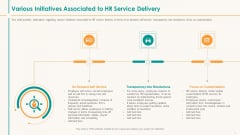 Human Resource Service Shipment Various Initiatives Associated To HR Service Delivery Slides PDF