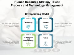 Human Resource Strategy Talent Process And Technology Management Ppt PowerPoint Presentation Slides Maker