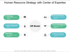 Human Resource Strategy With Center Of Expertise Ppt PowerPoint Presentation Portfolio Slide Portrait