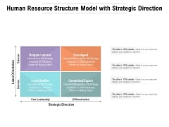 Human Resource Structure Model With Strategic Direction Ppt PowerPoint Presentation Infographic Template Examples