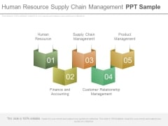 Human Resource Supply Chain Management Ppt Sample