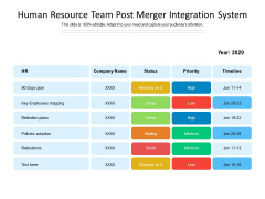 Human Resource Team Post Merger Integration System Ppt PowerPoint Presentation Professional Graphic Images PDF