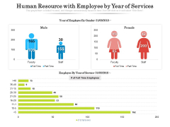 Human Resource With Employee By Year Of Services Ppt PowerPoint Presentation Show Example PDF