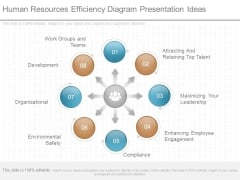 Human Resources Efficiency Diagram Presentation Ideas