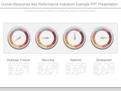 Human Resources Key Performance Indicators Example Ppt Presentation