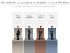 Human Resources Leadership Development Template Ppt Slides