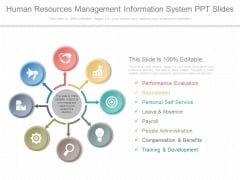 Human Resources Management Information System Ppt Slides