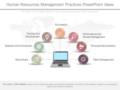 Human Resources Management Practices Powerpoint Ideas