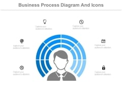 Human Thinking Business Process Diagram Powerpoint Slides