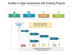 Hurdles In Agile Governance With Existing Projects Ppt PowerPoint Presentation Inspiration Deck PDF