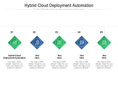 Hybrid Cloud Deployment Automation Ppt PowerPoint Presentation Icon Sample Cpb Pdf