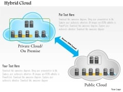 Hybrid Cloud With Public And Privet Cloud Networks And VPN Tunnel Powerpoint Template