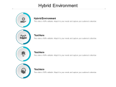 Hybrid Environment Ppt PowerPoint Presentation Layouts Visuals Cpb