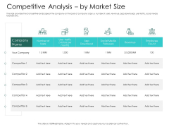 Hybrid Investment Pitch Deck Competitive Analysis By Market Size Ppt Professional Example PDF