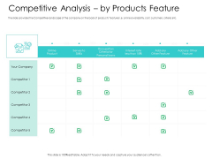 Hybrid Investment Pitch Deck Competitive Analysis By Products Feature Ppt File Templates PDF