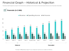 Hybrid Investment Pitch Deck Financial Graph Historical And Projection Ppt Portfolio Design Inspiration PDF