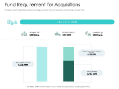 Hybrid Investment Pitch Deck Fund Requirement For Acquisitions Ppt File Icon PDF