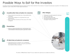 Hybrid Investment Pitch Deck Possible Ways To Exit For The Investors Rules PDF