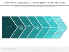 Hypothetical Organization Chart Diagram Powerpoint Slides