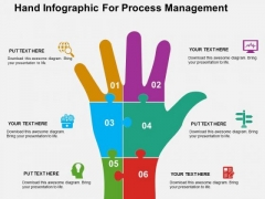 Hand Infographic For Process Management PowerPoint Templates