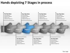 Hands Depicting 7 Stages Process Flow Chart Description PowerPoint Slides
