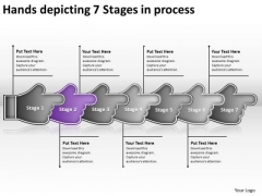 Hands Depicting 7 Stages Process Freeware Flowchart PowerPoint Templates