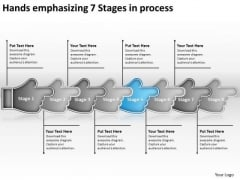 Hands Emphasizing 7 Stages Process Flow Chart PowerPoint Slides