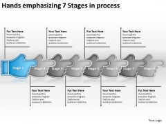 Hands Emphasizing 7 Stages Process Work Flow Charts PowerPoint Slides
