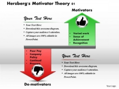 Herzbergs Motivator Theory 01 Business PowerPoint Presentation