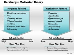 Herzbergs Motivator Theory Business PowerPoint Presentation
