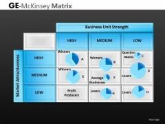 High Low Medium Mckinsey Matrix PowerPoint Templates