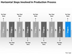 Horizontal Steps Involved Production Processs Flowchart Fishbone Chart PowerPoint Templates