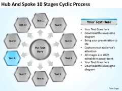 Hub And Spoke 10 Stages Cyclic Process Business Plan Format PowerPoint Slides