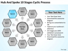 Hub And Spoke 10 Stages Cyclic Process Business Plan PowerPoint Slides