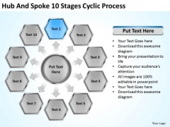 Hub And Spoke 10 Stages Cyclic Process Creating Business Plan Template PowerPoint Slides
