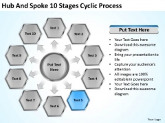 Hub And Spoke 10 Stages Cyclic Process Marketing Business Plan Outline PowerPoint Slides