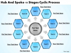 Hub And Spoke 10 Stages Cyclic Process Ppt Laundromat Business Plan PowerPoint Slides