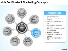 Hub And Spoke 7 Marketing Concepts Business Plan PowerPoint Templates