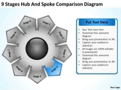 Hub And Spoke Comparison Diagram Business Continuity Plan Template PowerPoint Templates