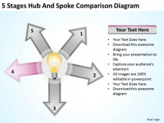 Hub And Spoke Comparison Diagram Step By Business Plan Template PowerPoint Slides