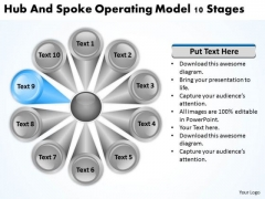 Hub And Spoke Operating Model 10 Stages Business Plan Download PowerPoint Slides