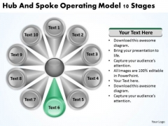 Hub And Spoke Operating Model 10 Stages Business Plan For PowerPoint Templates
