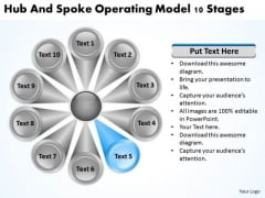 Hub And Spoke Operating Model 10 Stages Company Business Plan PowerPoint Slides