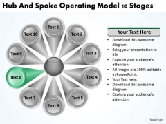 Hub And Spoke Operating Model 10 Stages Create Business Plan PowerPoint Templates
