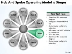 Hub And Spoke Operating Model 10 Stages Help With Business Plan PowerPoint Slides