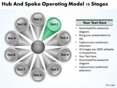 Hub And Spoke Operating Model 10 Stages How To Right Business Plan PowerPoint Templates