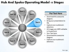 Hub And Spoke Operating Model 10 Stages Need Business Plan PowerPoint Templates