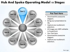 Hub And Spoke Operating Model 10 Stages Ppt Franchise Business Plan Sample PowerPoint Slides