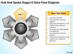 Hub And Spoke Stages 6 Data Flow Diagram Business Plan PowerPoint Slides